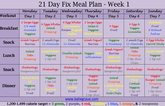 Day Fix Meal Plan Template Choice Image Template Design Ideas - 21 day fix template