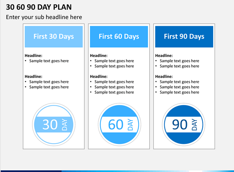 30 60 90 day plan template powerpoint