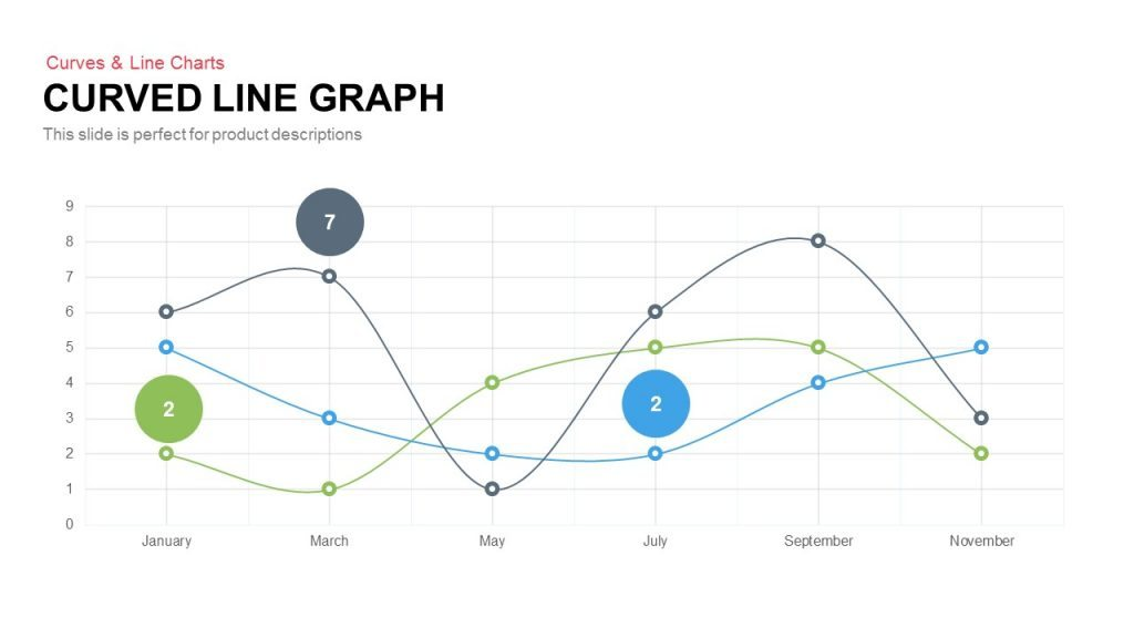 Curved Line Indesign : Bar graph template shatterlion