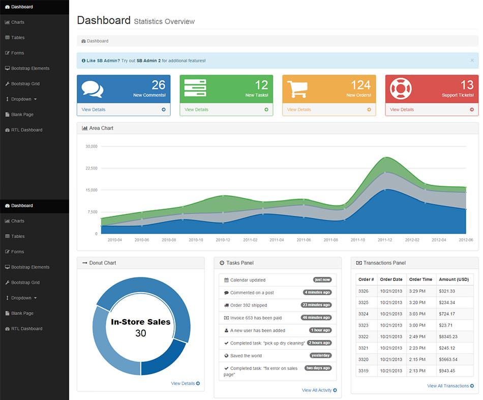 bootstrap admin template free