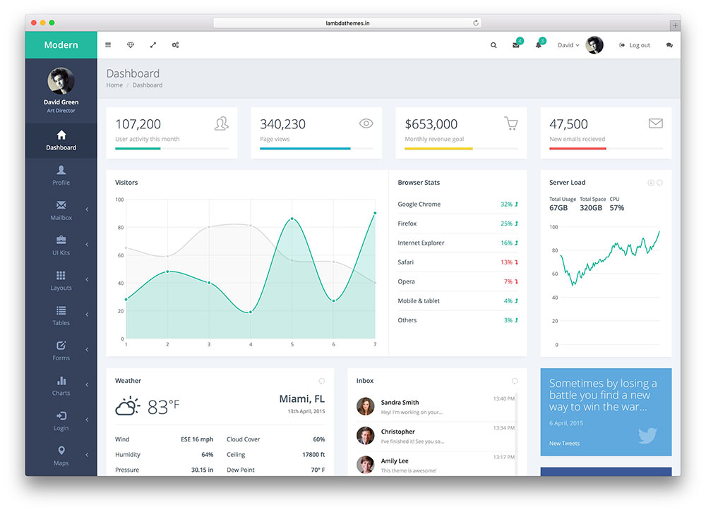 bootstrap dashboard template