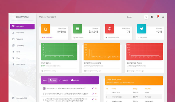 Bootstrap Email Template Shatterlioninfo - Bootstrap email template