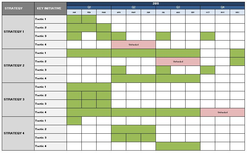 Marketing Plan Template Excel Marketing Timeline Excel Marketing
