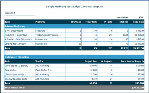 business budget template excel