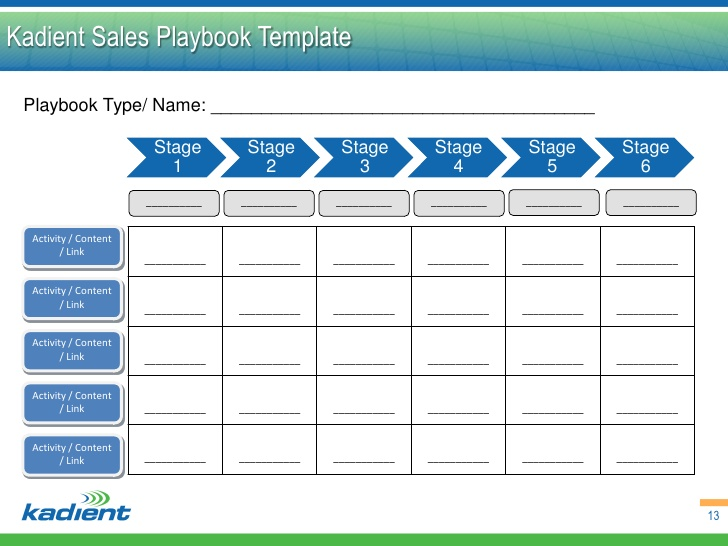 Business playbook template shatterlionfo business playbook template flashek Image collections