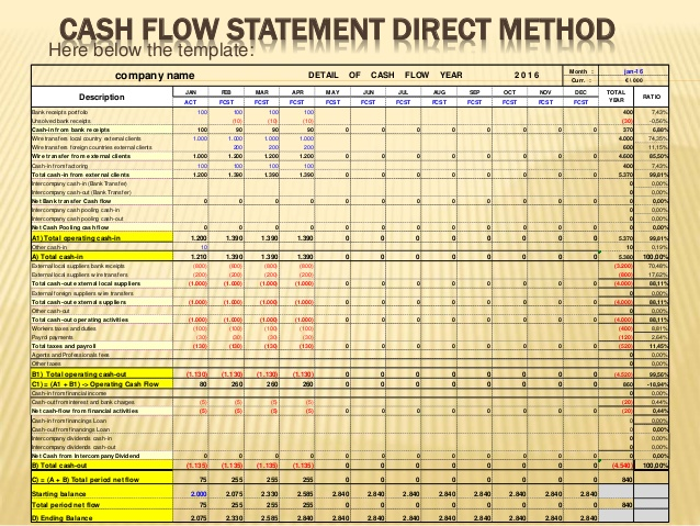 Cash Flow Statement Template  ShatterlionInfo