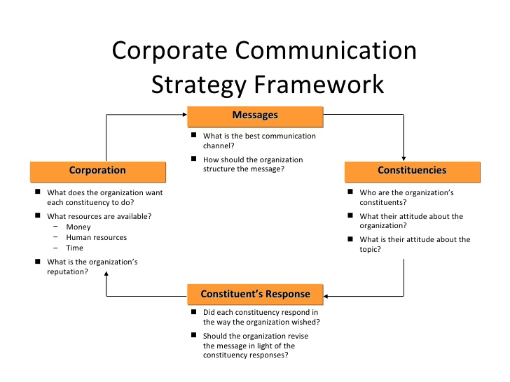 emergency communications plan template - crisis management plan template