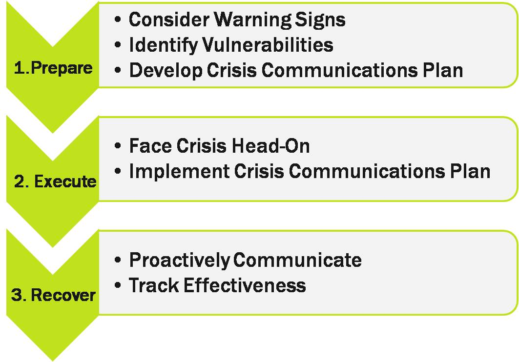 Crisis plan template for Mental health crisis management plan template