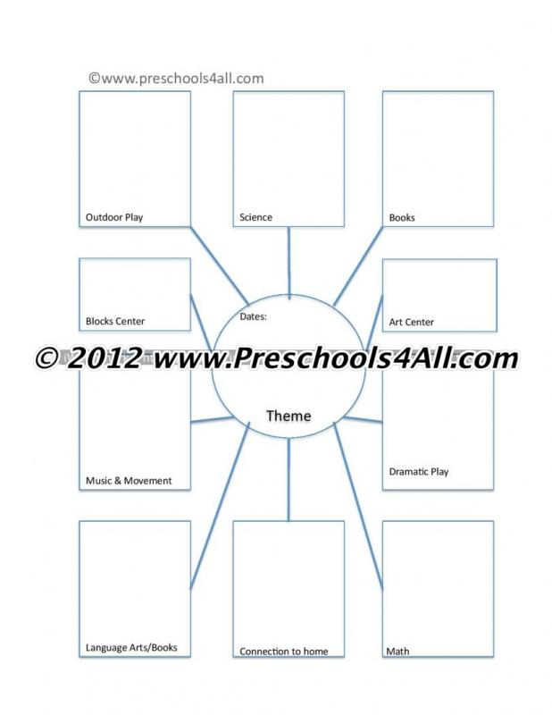Daily lesson plan template for Lesson plan template for kindergarten teacher