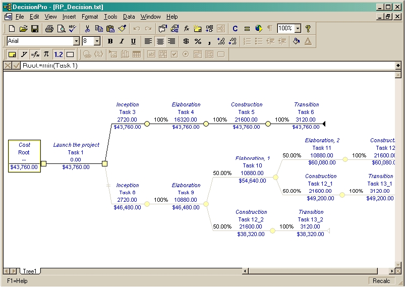 decision tree template excel