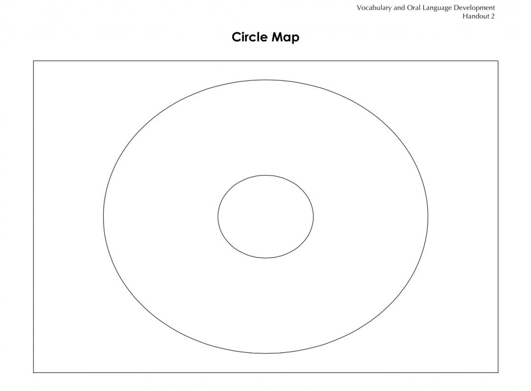 double bubble map template