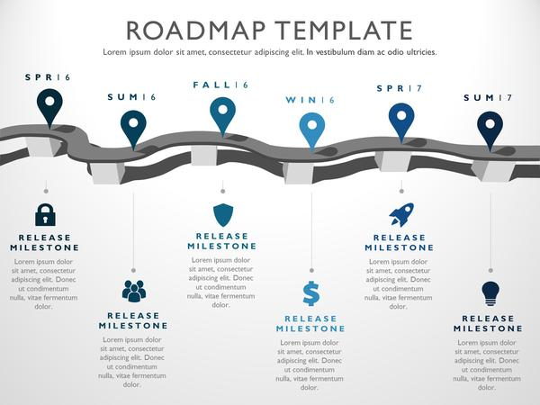easy business plan template