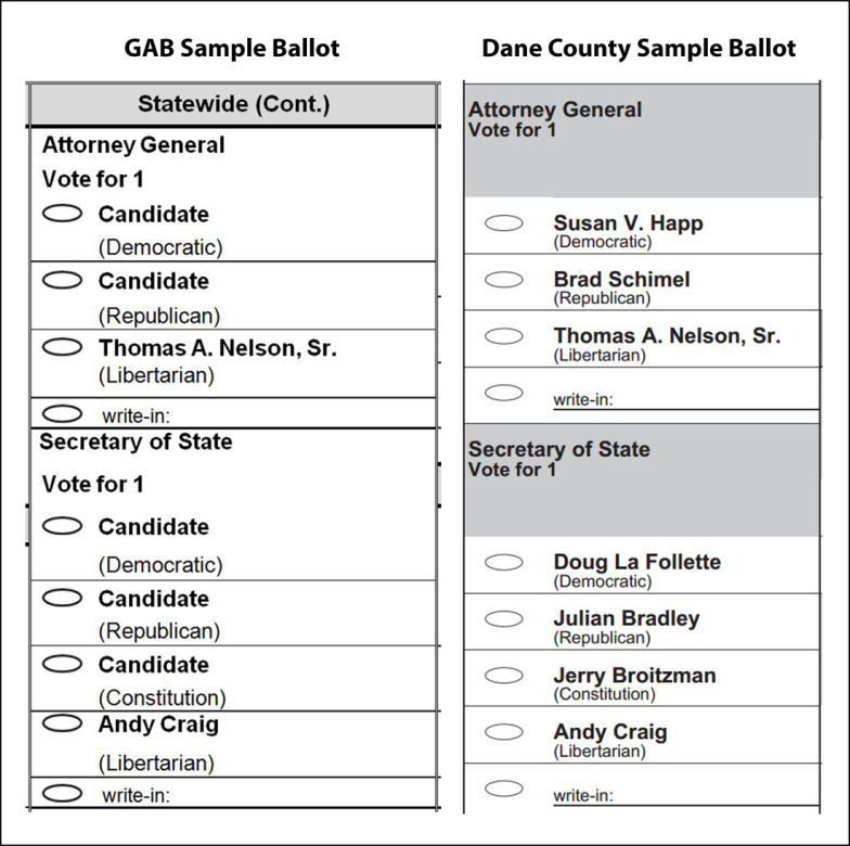 Election ballot template for Election ballots template