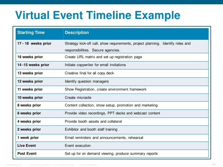 Event Planning Checklist Template Shatterlioninfo - Event planning timeline template
