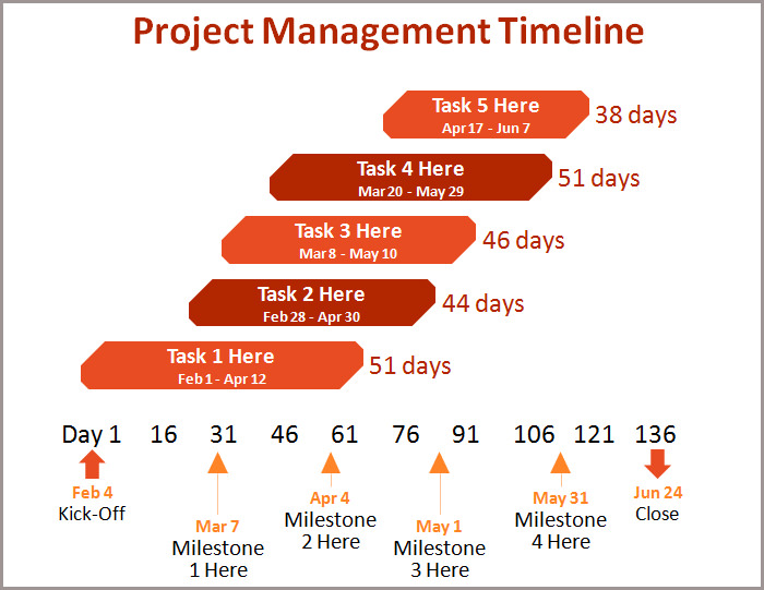 Event planning timeline template shatterlionfo event planning timeline template toneelgroepblik Choice Image