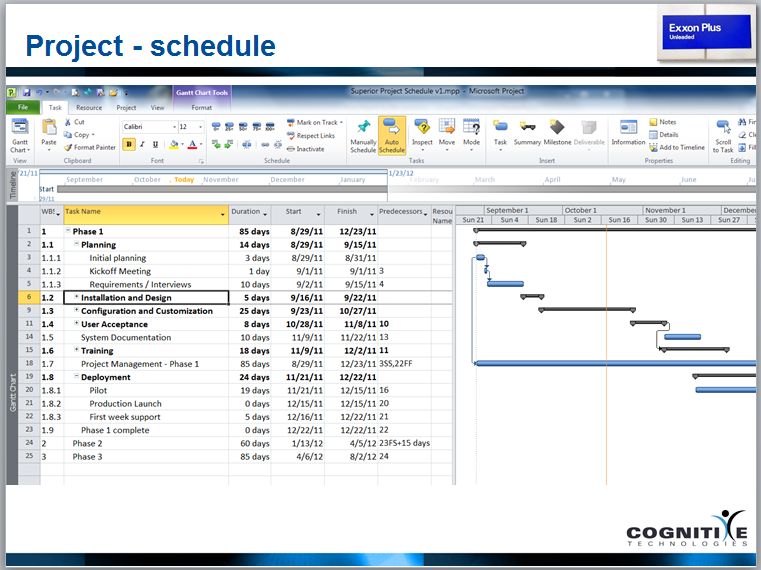 Excel Project Management Template With Gantt Schedule Creation ...