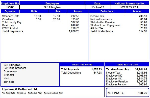 Fake Pay Stub Template Shatterlioninfo - Free self employed pay stub template