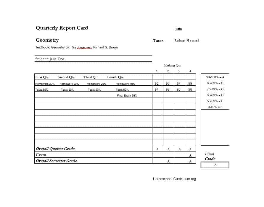 homeschool id card template - fake report card template