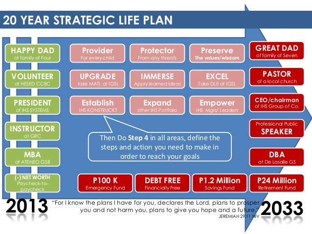 emergency family plan template - Kubre.euforic.co