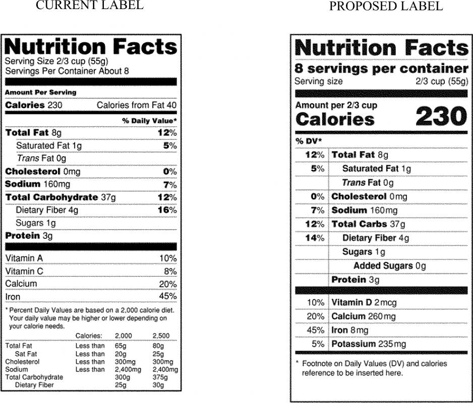 Fda nutrition label template for Nutrition facts label template download