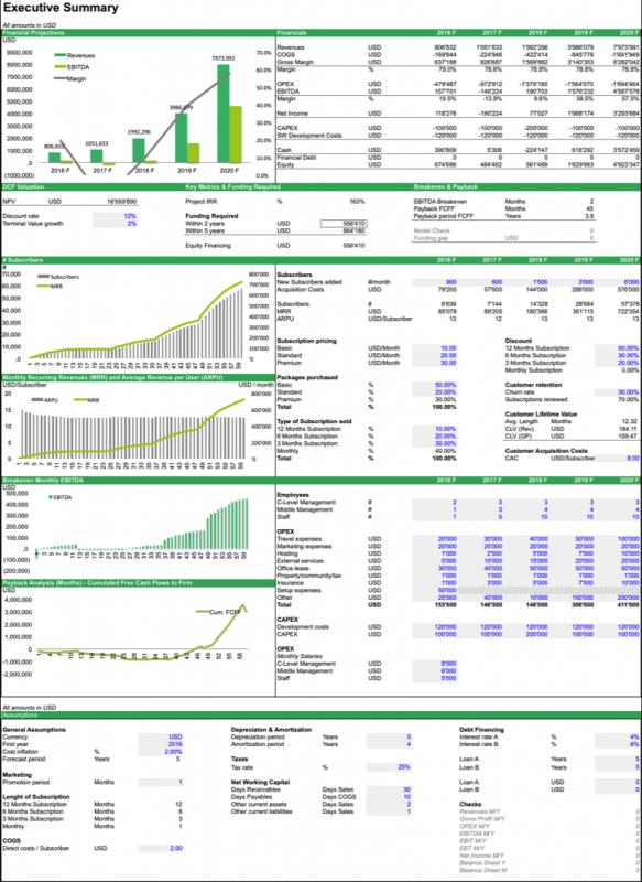 Financial Modeling Excel Templates Shatterlionfo