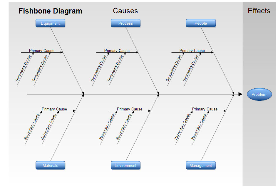 Fishbone Diagram Template Excel Shatterlionfo