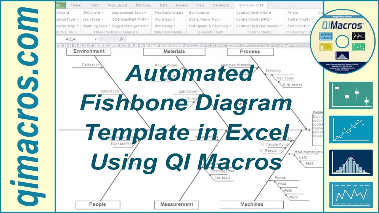 Fishbone diagram template excel shatterlionfo fishbone diagram template excel ccuart Images