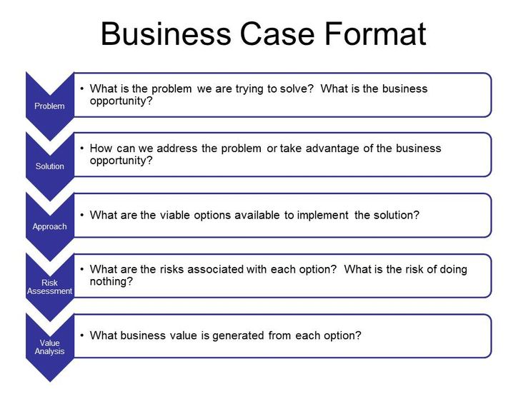 Free Business Plan Template Word Shatterlionfo