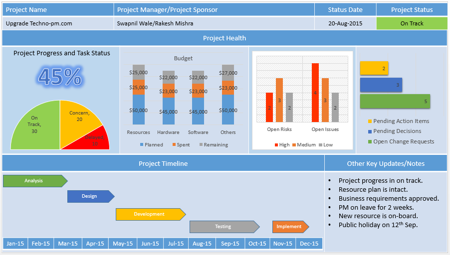 free project management templates excel
