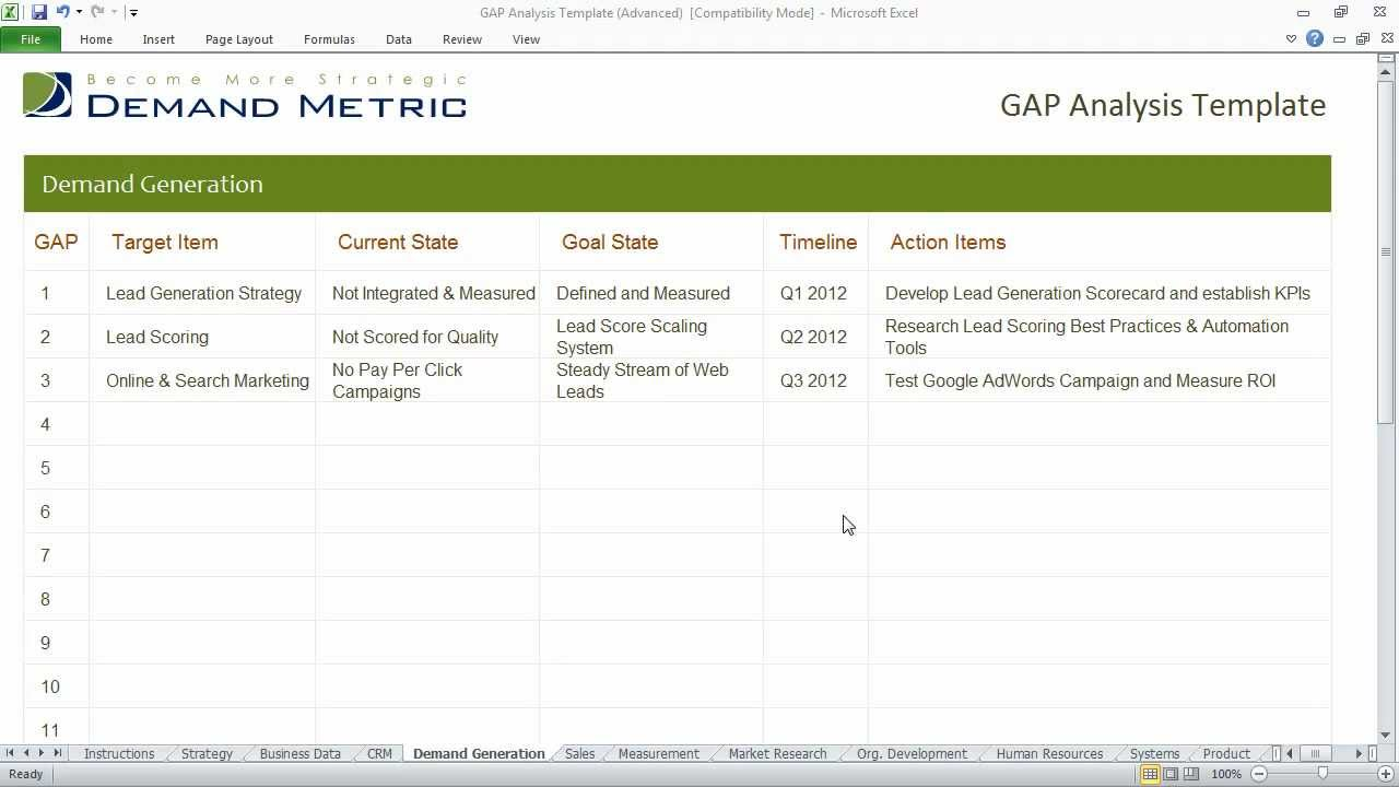 gap analysis template excel