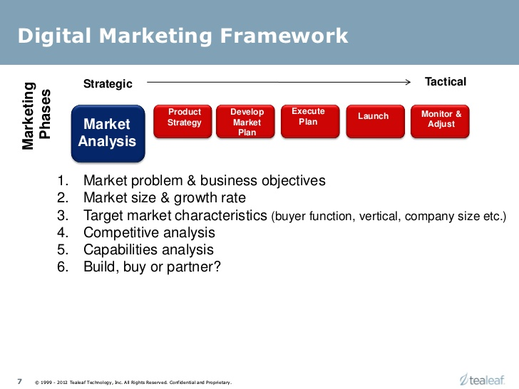 go to market plan template