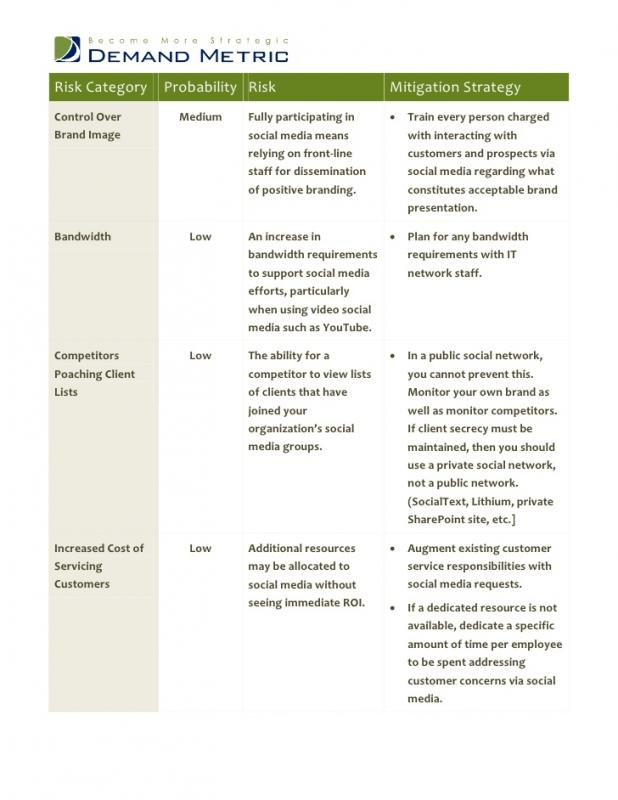 goals and objectives template