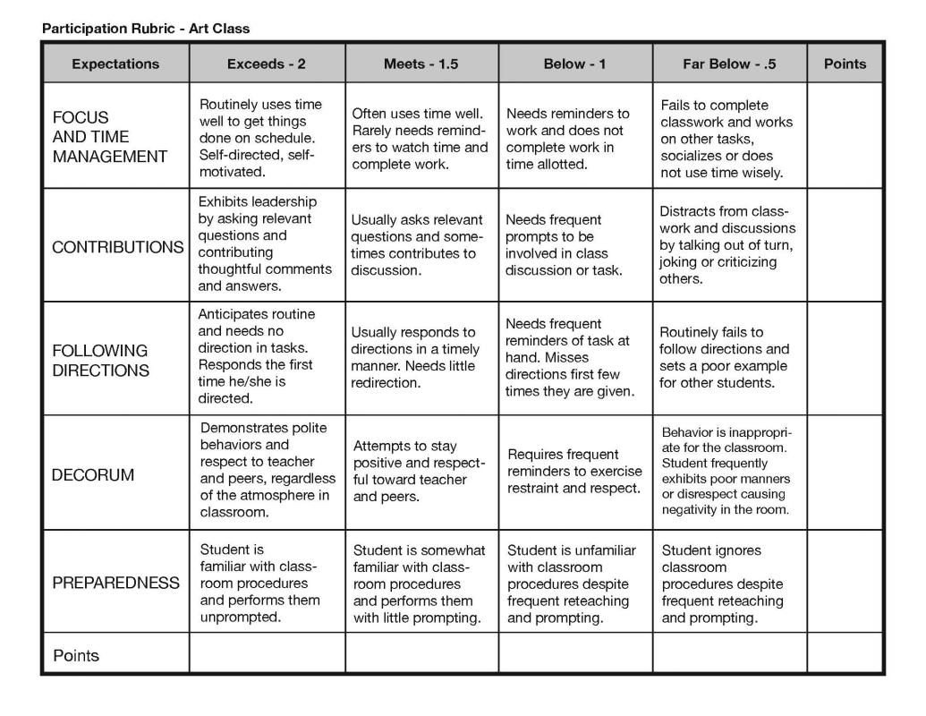 small business participation plan template - grading rubric template
