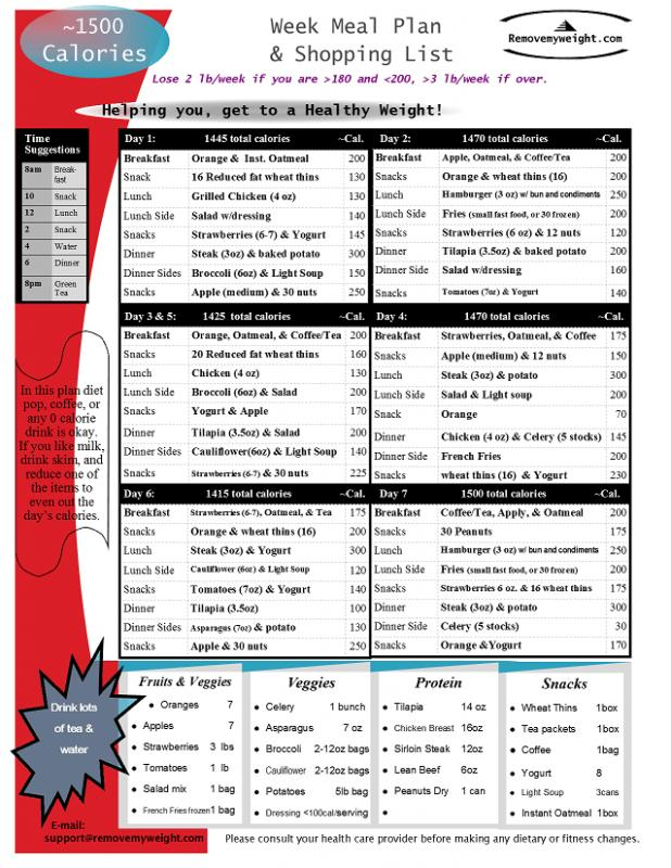 grocery list template free shatterlion info whole 30 meal plan printable template whole 30 week one meal plan template