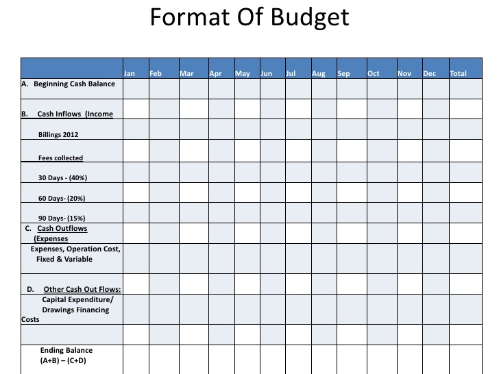 household budget template printable