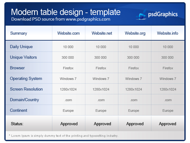 html table template