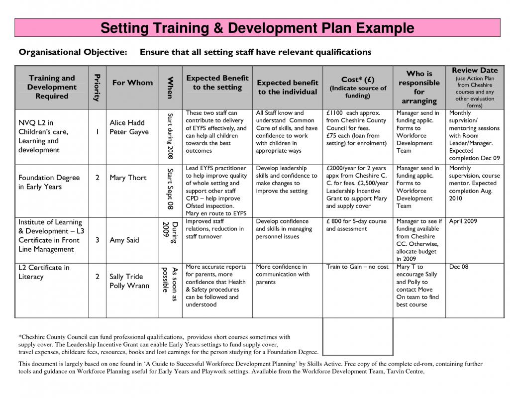 Individual development plan template shatterlionfo particular person development plan template pronofoot35fo Image collections