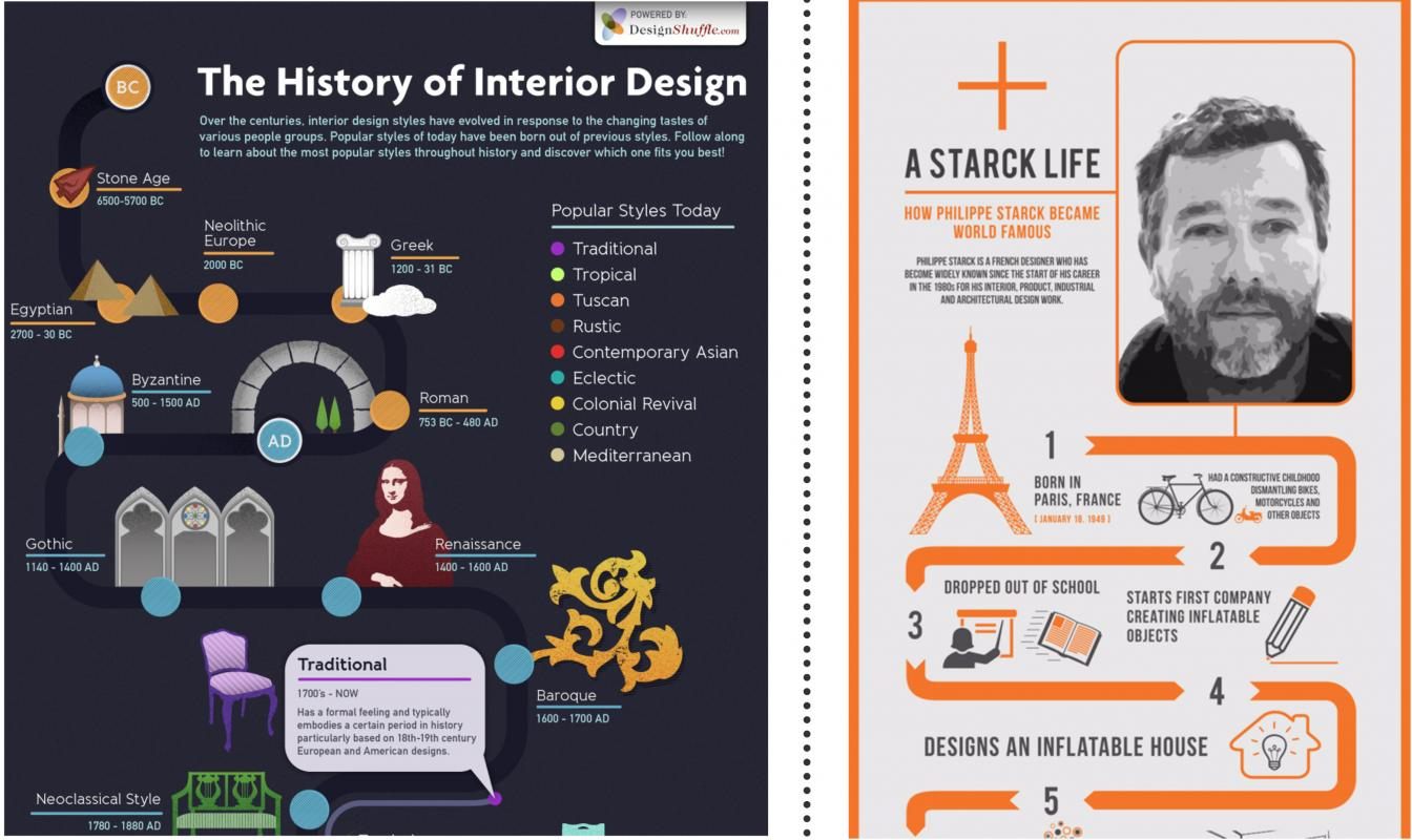 Infographic Template Word | shatterlion.info