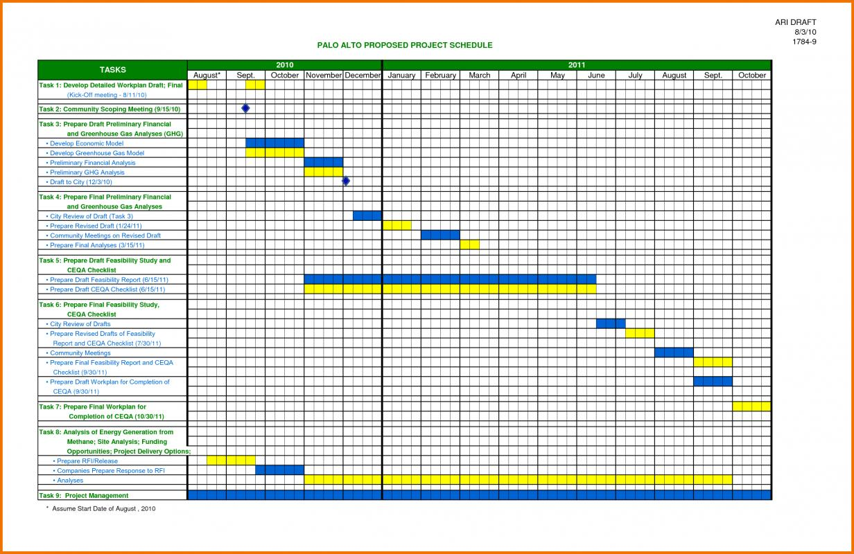 Itinerary Template Excel Shatterlionfo