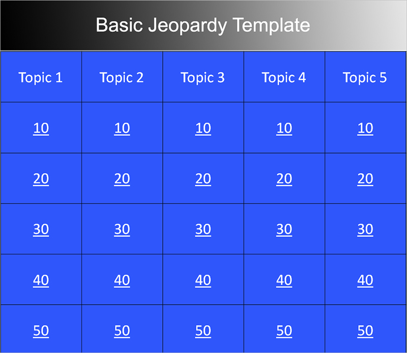 Jeopardy powerpoint template shatterlionfo jeopardy powerpoint template toneelgroepblik Images