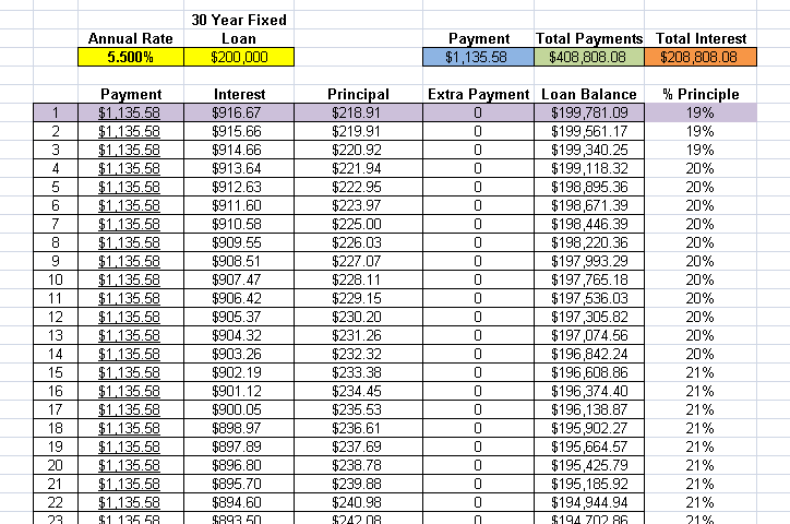 Loan Amortization Schedule Excel Template Shatterlionfo
