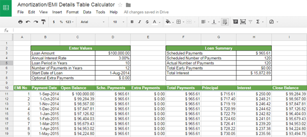 loan amortization schedule excel template