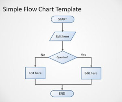 Microsoft Word Flowchart Template Images Template Design Ideas