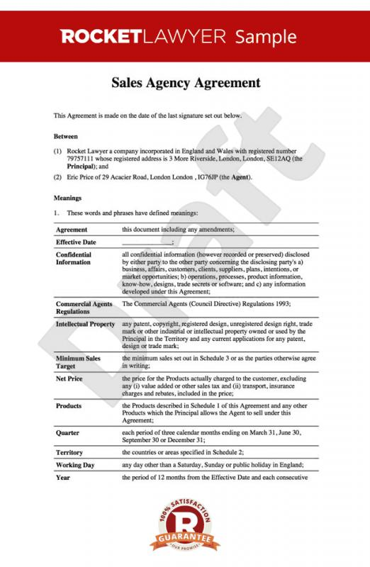 modeling contract template