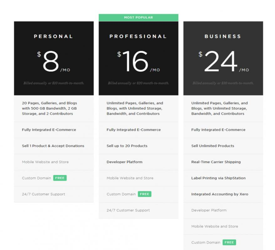 new squarespace templates