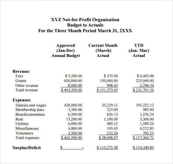 nonprofit annual report template