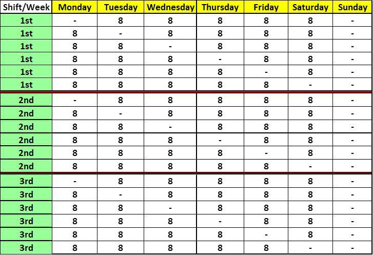 Nursing Schedule Template Shatterlion Info