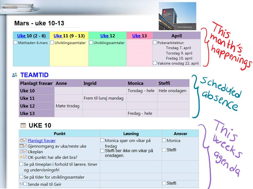 Onenote To Do List Template | shatterlion.info