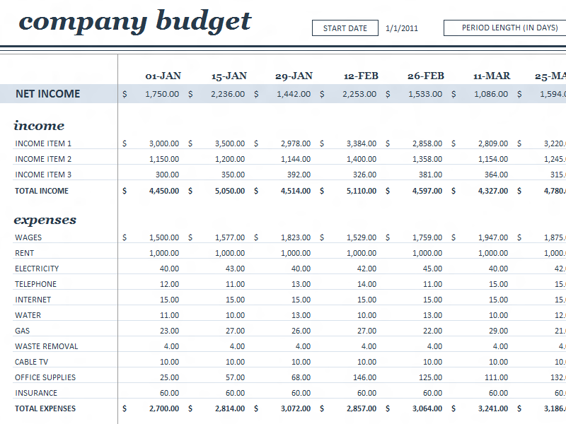 Operating budget template shatterlionfo operating budget template maxwellsz