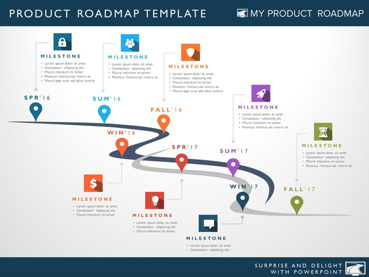 project road map template